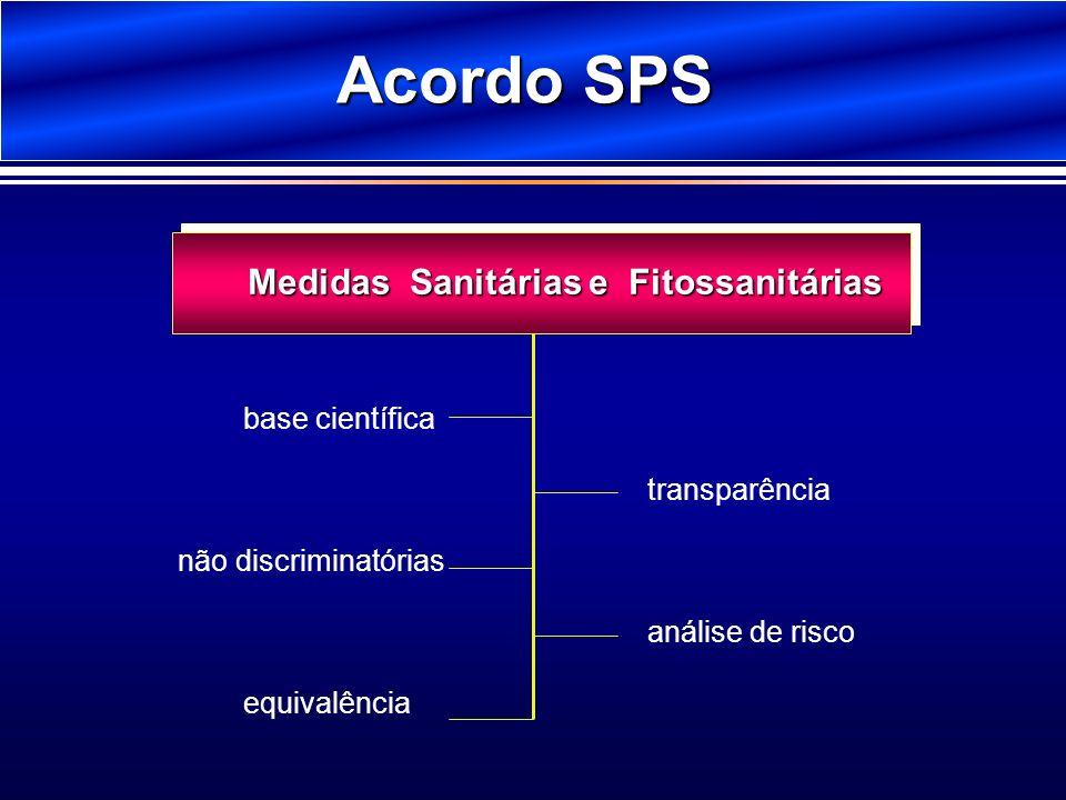 Acordo SPS Medidas Sanitárias e Fitossanitárias base científica transparência não discriminatórias análise de risco equivalência