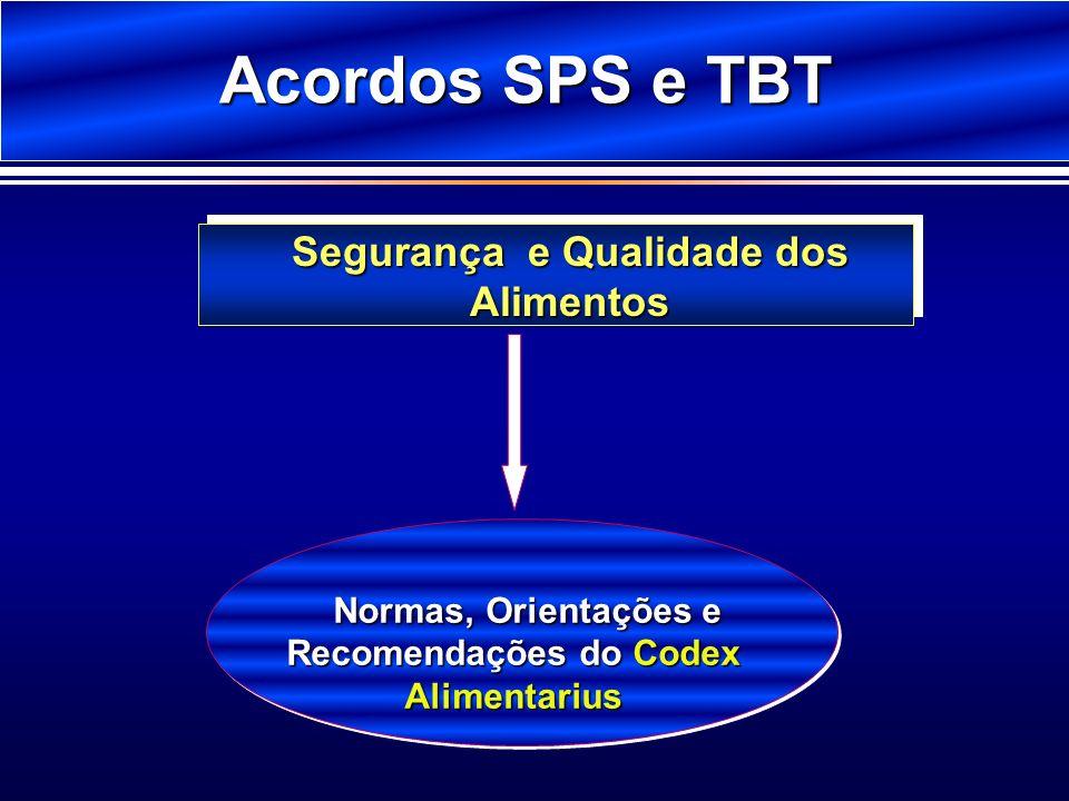 Acordos SPS e TBT Segurança e Qualidade dos Alimentos Normas, Orientações e Recomendações do Codex Alimentarius Normas, Orientações e Recomendações do