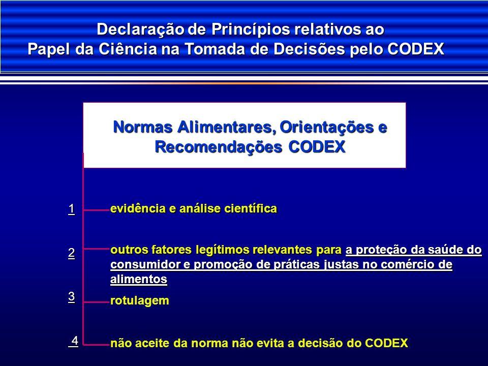 Declaração de Princípios relativos ao Declaração de Princípios relativos ao Papel da Ciência na Tomada de Decisões pelo CODEX Normas Alimentares, Orie