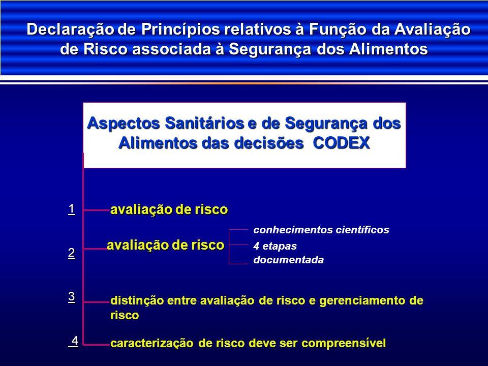 Declaração de Princípios relativos à Função da Avaliação de Risco associada à Segurança dos Alimentos Declaração de Princípios relativos à Função da A
