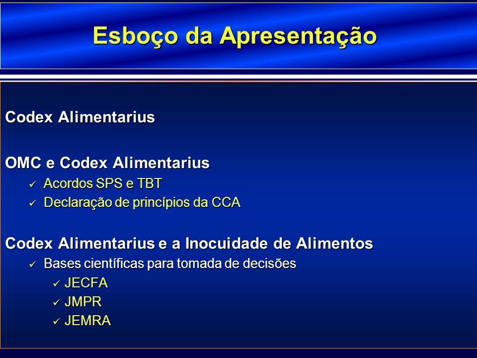 Esboço da Apresentação Codex Alimentarius OMC e Codex Alimentarius Acordos SPS e TBT Acordos SPS e TBT Declaração de princípios da CCA Declaração de p