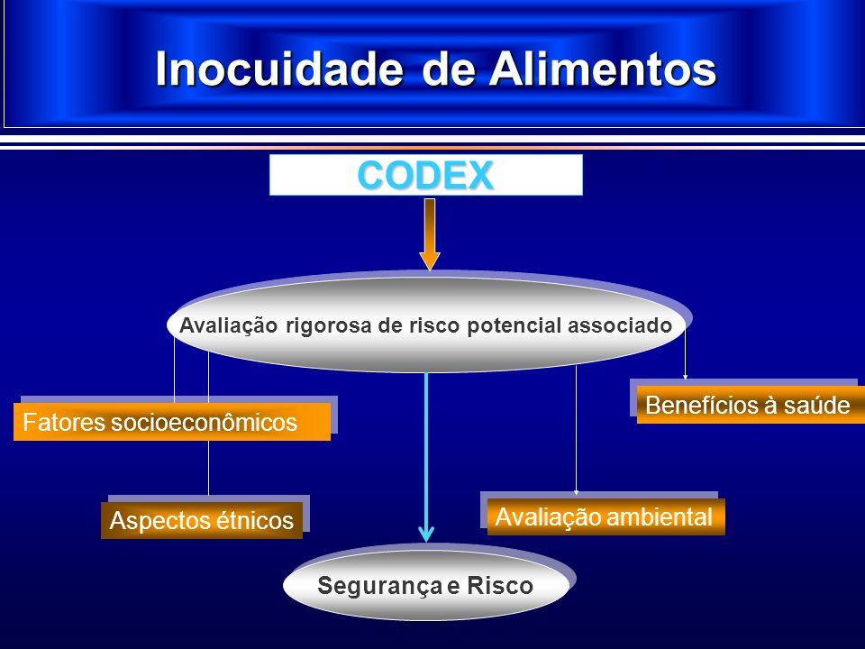 Inocuidade de Alimentos Avaliação rigorosa de risco potencial associado Benefícios à saúde Fatores socioeconômicos Aspectos étnicos Avaliação ambienta