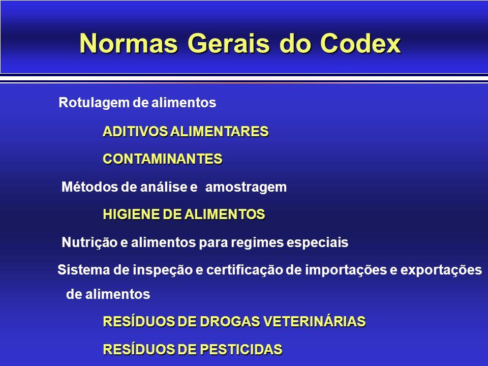 Normas Gerais do Codex. Rotulagem de alimentos ADITIVOS ALIMENTARES CONTAMINANTES Métodos de análise e amostragem HIGIENE DE ALIMENTOS Nutrição e alim