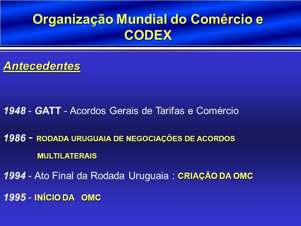 Organização Mundial do Comércio e CODEX. Antecedentes 1948 - GATT - Acordos Gerais de Tarifas e Comércio RODADA URUGUAIA DE NEGOCIAÇÕES DE ACORDOS MUL