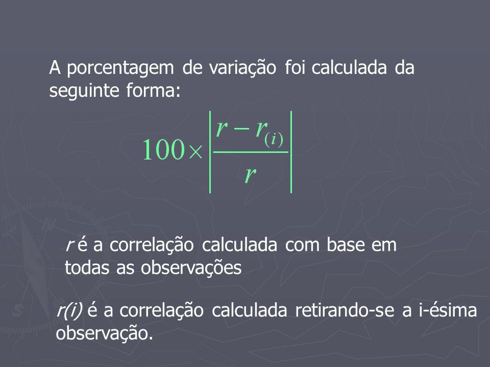 A porcentagem de variação foi calculada da seguinte forma: r é a correlação calculada com base em todas as observações r(i) é a correlação calculada retirando-se a i-ésima observação.