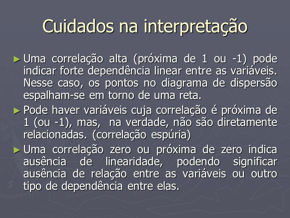 Cuidados na interpretação Uma correlação alta (próxima de 1 ou -1) pode indicar forte dependência linear entre as variáveis.