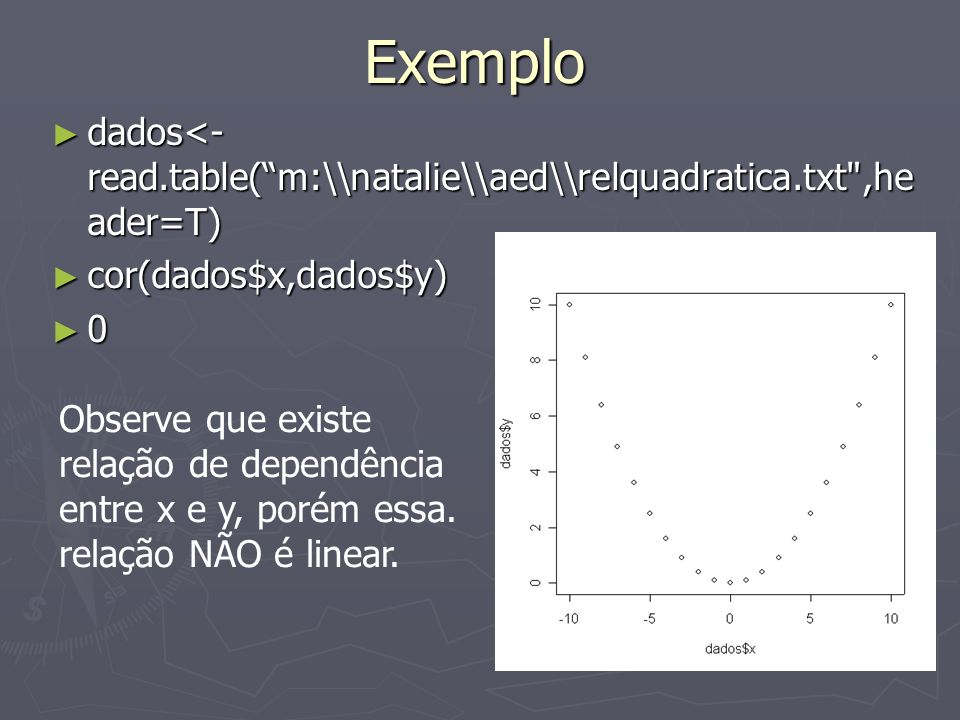 Exemplo dados<- read.table(m:\\natalie\\aed\\relquadratica.txt