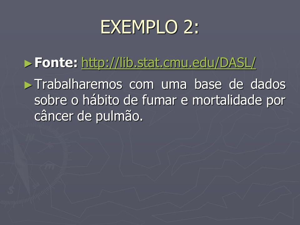 EXEMPLO 2: Fonte: http://lib.stat.cmu.edu/DASL/ Fonte: http://lib.stat.cmu.edu/DASL/http://lib.stat.cmu.edu/DASL/ Trabalharemos com uma base de dados sobre o hábito de fumar e mortalidade por câncer de pulmão.