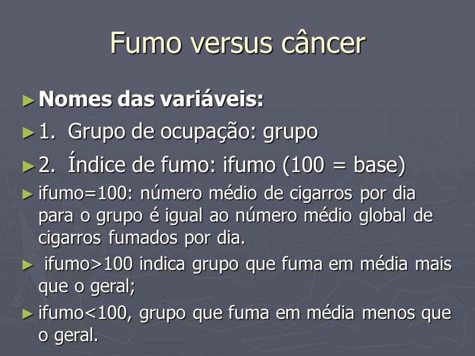 Fumo versus câncer Nomes das variáveis: Nomes das variáveis: 1.Grupo de ocupação: grupo 1.Grupo de ocupação: grupo 2.Índice de fumo: ifumo (100 = base