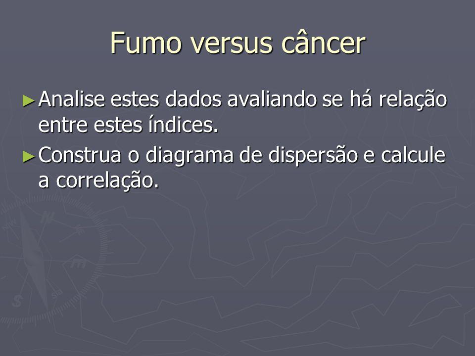 Fumo versus câncer Analise estes dados avaliando se há relação entre estes índices. Analise estes dados avaliando se há relação entre estes índices. C