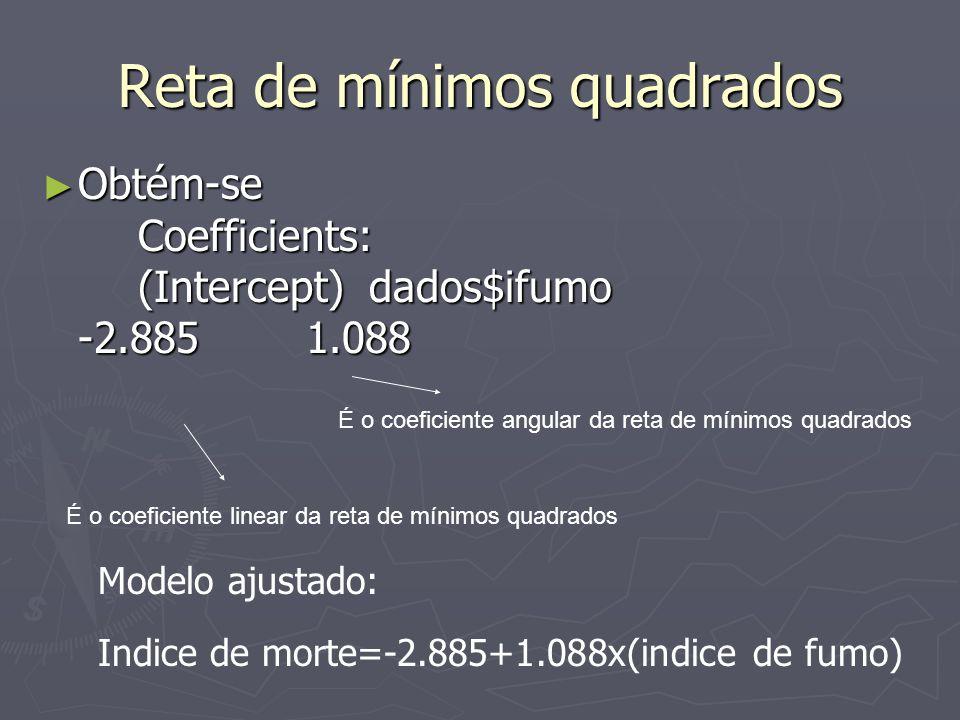 Reta de mínimos quadrados Obtém-se Coefficients: (Intercept) dados$ifumo -2.885 1.088 Obtém-se Coefficients: (Intercept) dados$ifumo -2.885 1.088 É o