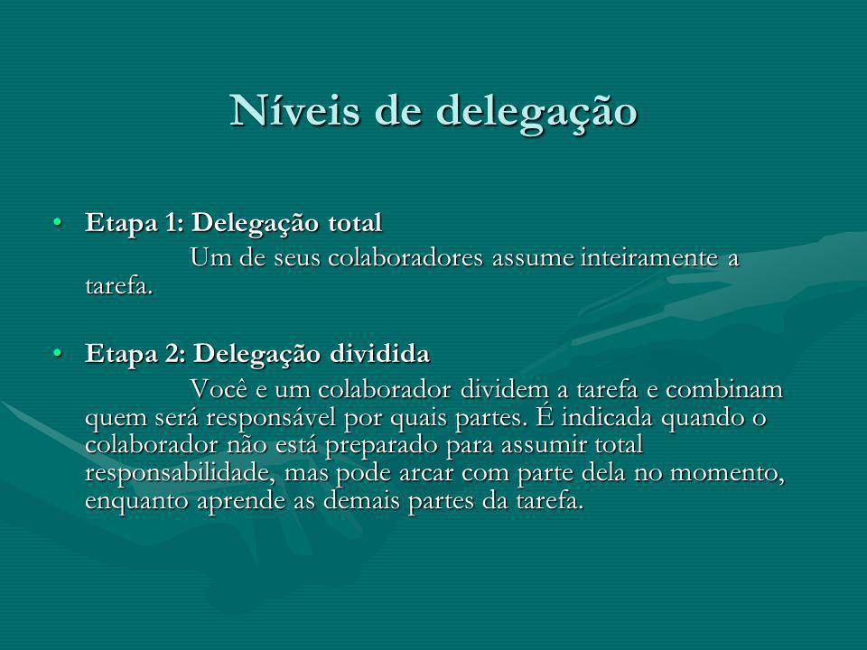 Níveis de delegação Etapa 1: Delegação totalEtapa 1: Delegação total Um de seus colaboradores assume inteiramente a tarefa. Um de seus colaboradores a