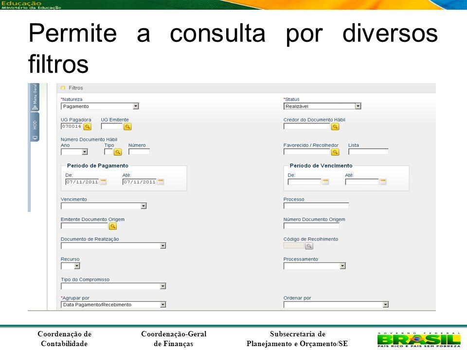 Coordenação de Contabilidade Coordenação-Geral de Finanças Subsecretaria de Planejamento e Orçamento/SE Permite a consulta por diversos filtros