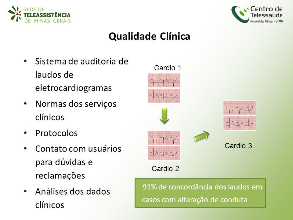 Qualidade Clínica Sistema de auditoria de laudos de eletrocardiogramas Normas dos serviços clínicos Protocolos Contato com usuários para dúvidas e rec