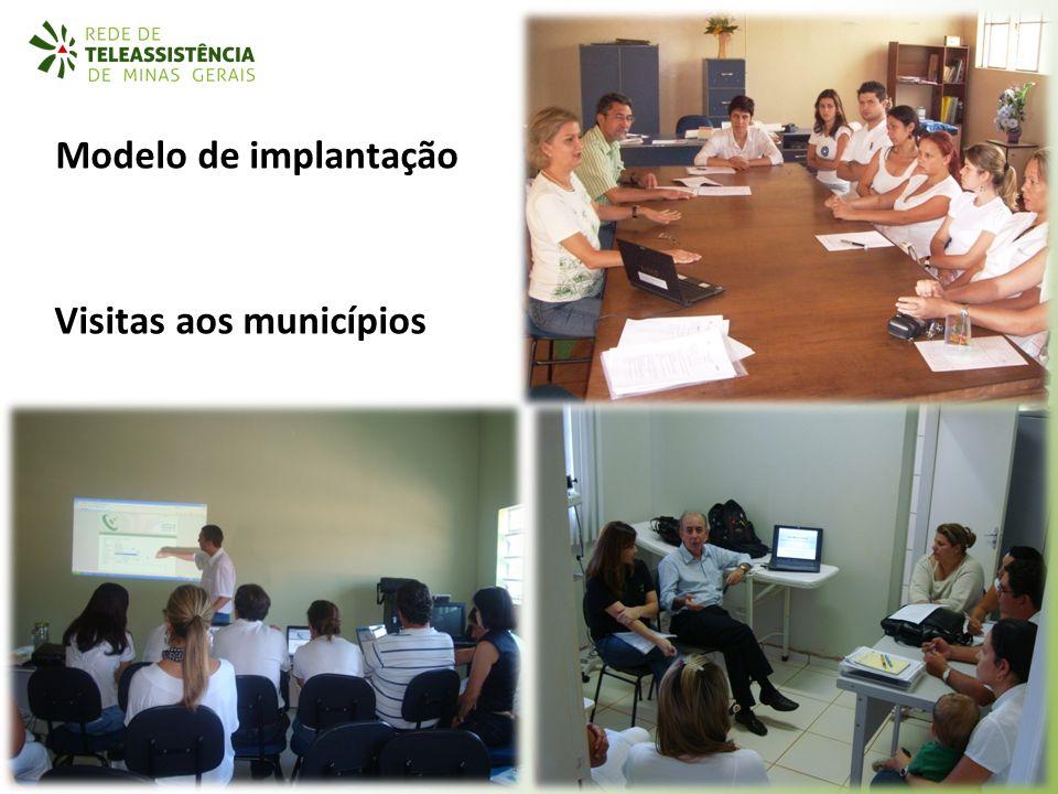Visitas aos municípios Modelo de implantação