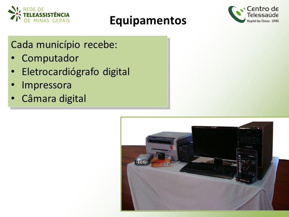 Cada município recebe: Computador Eletrocardiógrafo digital Impressora Câmara digital Cada município recebe: Computador Eletrocardiógrafo digital Impr