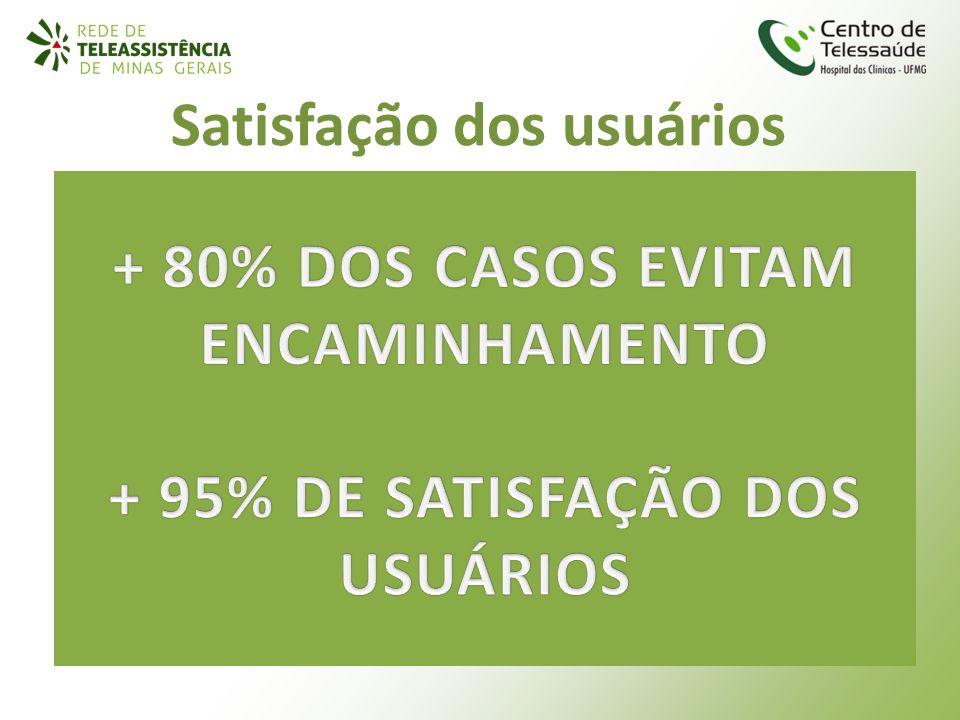 Satisfação dos usuários