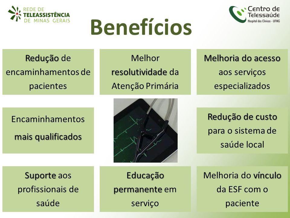 Benefícios Redução Redução de encaminhamentos de pacientes mais qualificados Encaminhamentos mais qualificados Suporte Suporte aos profissionais de sa