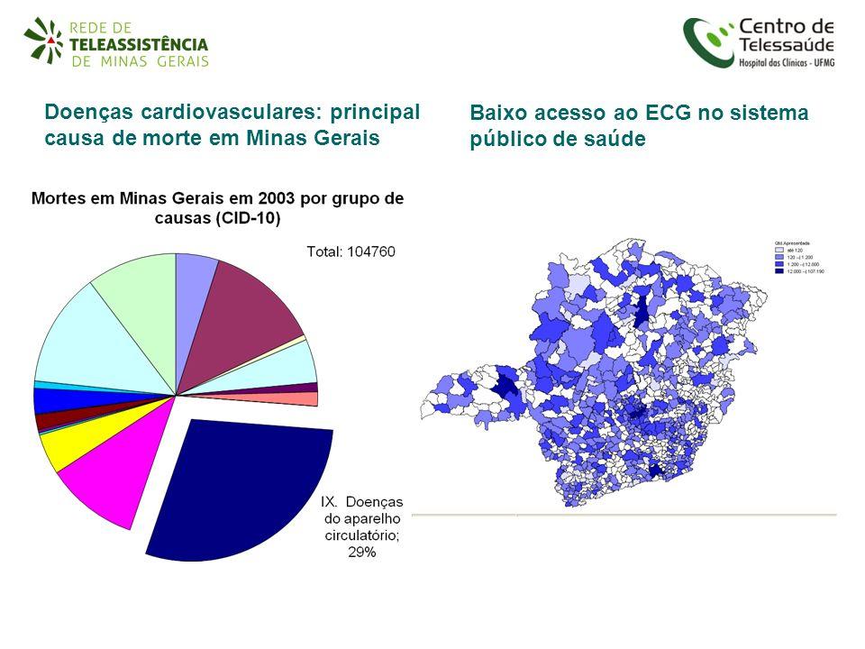 Doenças cardiovasculares: principal causa de morte em Minas Gerais Baixo acesso ao ECG no sistema público de saúde