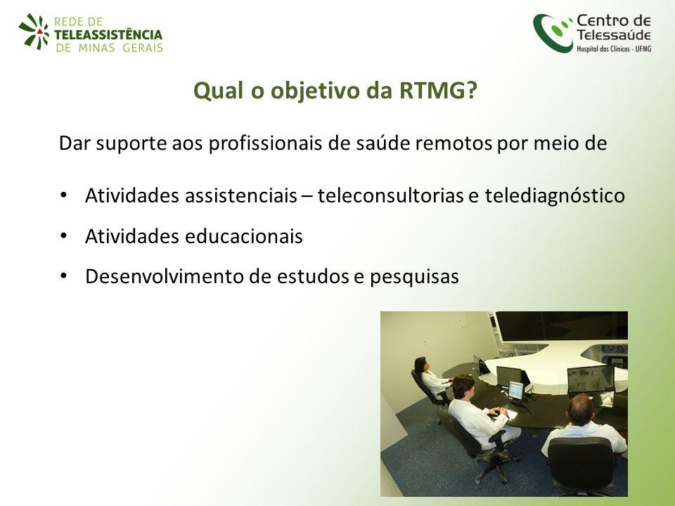 Atividades assistenciais – teleconsultorias e telediagnóstico Atividades educacionais Desenvolvimento de estudos e pesquisas Qual o objetivo da RTMG?