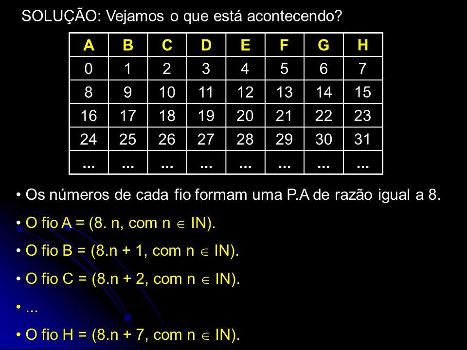 ABCDEFG H 0123456 7 891011121314 15 16171819202122 23 24252627282930 31... Os números de cada fio formam uma P.A de razão igual a 8. O fio A = (8. n,