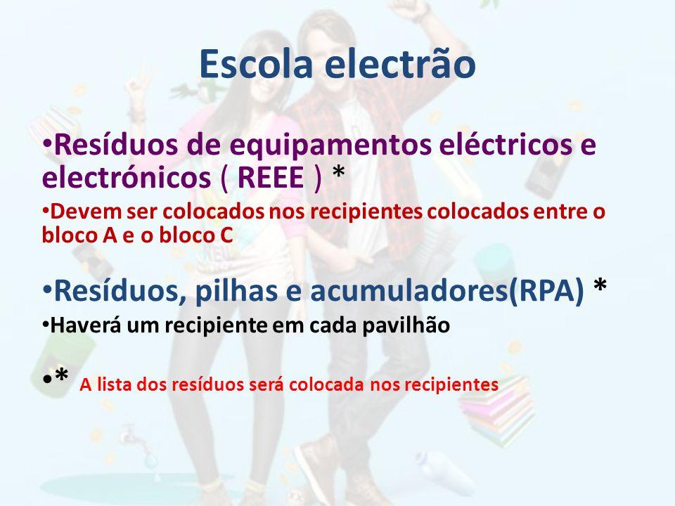Escola electrão Resíduos de equipamentos eléctricos e electrónicos ( REEE ) * Devem ser colocados nos recipientes colocados entre o bloco A e o bloco