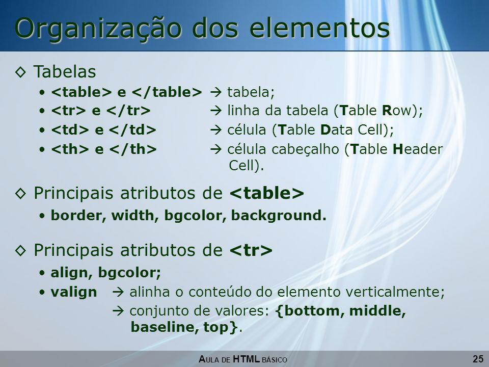 25 Organização dos elementos A ULA DE HTML BÁSICO Tabelas e tabela; e linha da tabela (Table Row); e célula (Table Data Cell); Principais atributos de