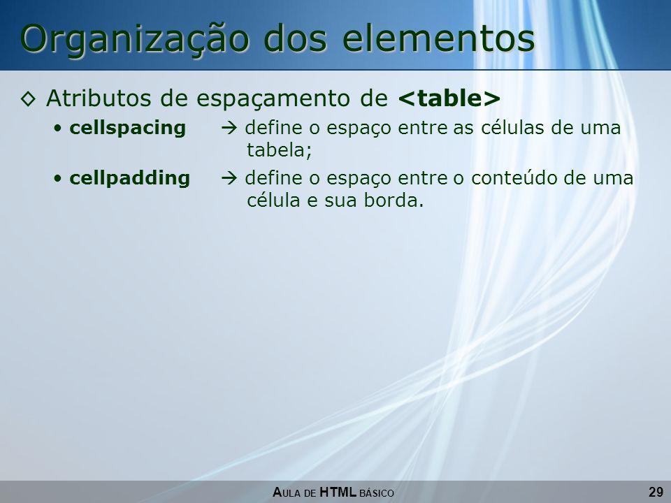 29 Organização dos elementos A ULA DE HTML BÁSICO Atributos de espaçamento de cellspacing define o espaço entre as células de uma tabela; cellpadding