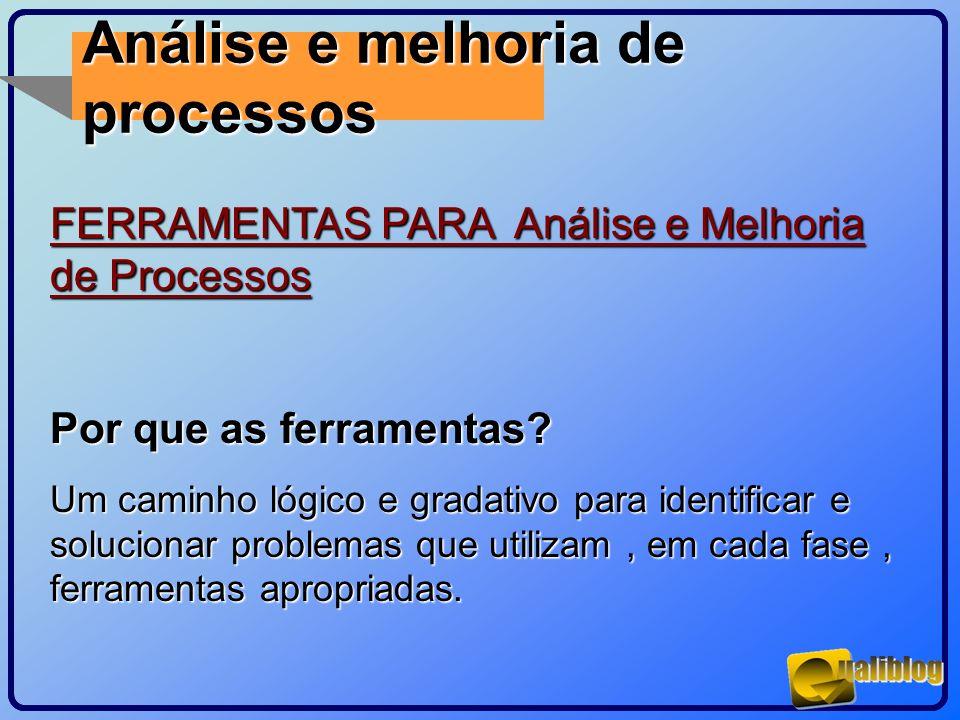 Análise e melhoria de processos FERRAMENTAS PARA Análise e Melhoria de Processos Por que as ferramentas? Um caminho lógico e gradativo para identifica