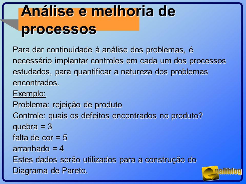 Análise e melhoria de processos Para dar continuidade à análise dos problemas, é necessário implantar controles em cada um dos processos estudados, pa