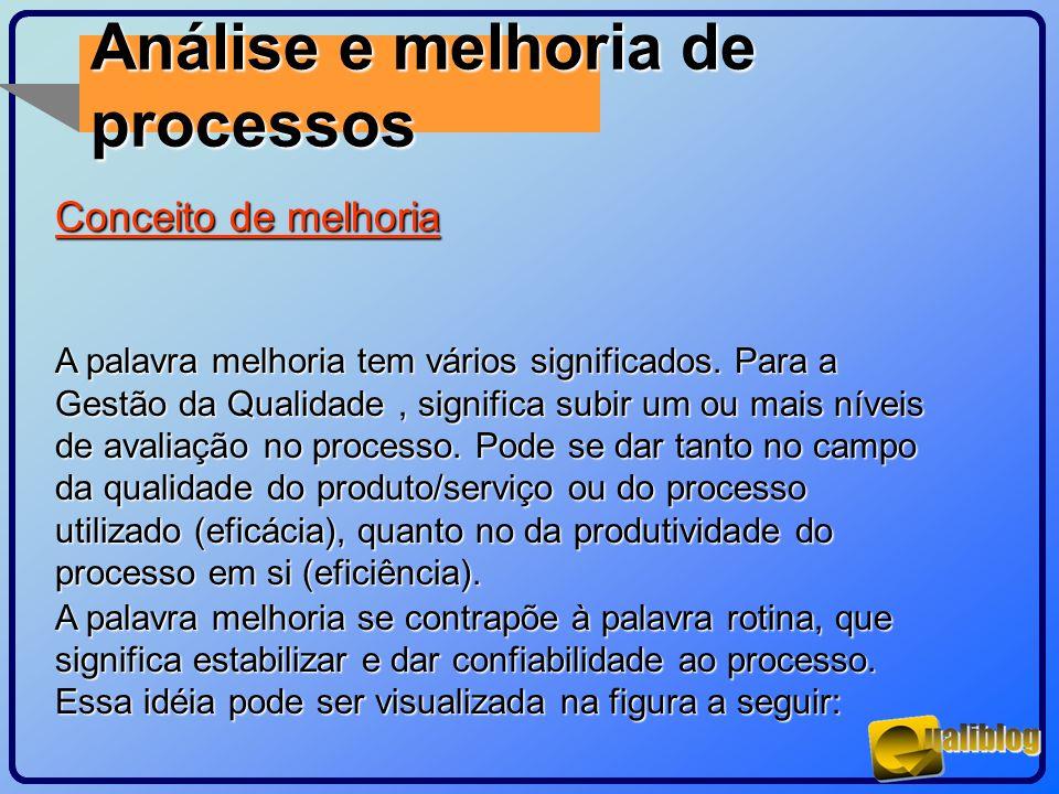 Análise e melhoria de processos Conceito de melhoria A palavra melhoria tem vários significados. Para a Gestão da Qualidade, significa subir um ou mai