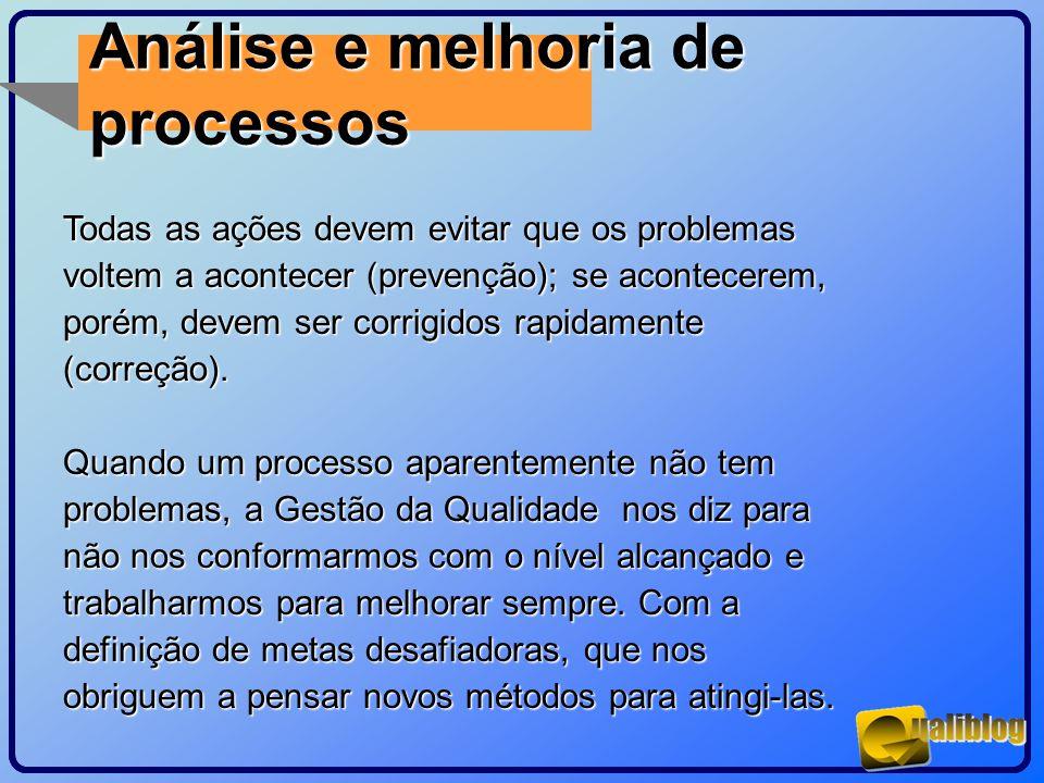 Análise e melhoria de processos Todas as ações devem evitar que os problemas voltem a acontecer (prevenção); se acontecerem, porém, devem ser corrigid