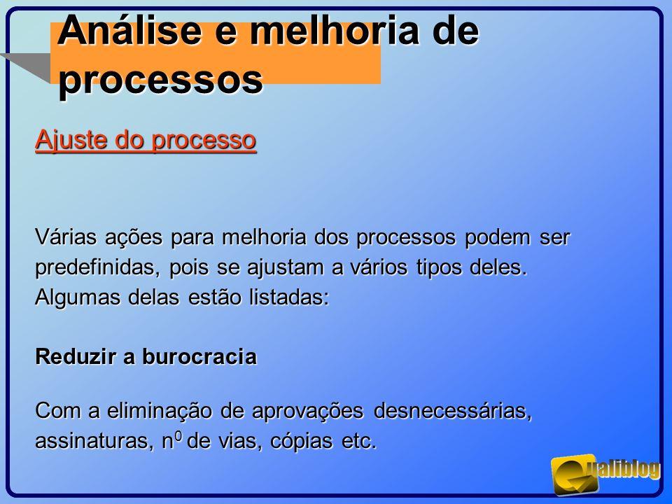 Análise e melhoria de processos Ajuste do processo Várias ações para melhoria dos processos podem ser predefinidas, pois se ajustam a vários tipos del