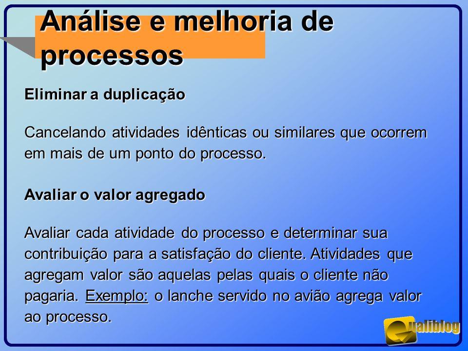 Análise e melhoria de processos Eliminar a duplicação Cancelando atividades idênticas ou similares que ocorrem em mais de um ponto do processo. Avalia