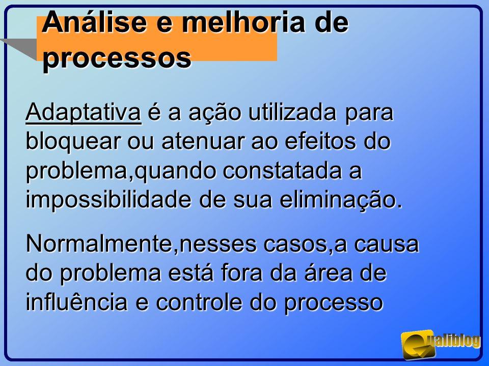 Análise e melhoria de processos Adaptativa é a ação utilizada para bloquear ou atenuar ao efeitos do problema,quando constatada a impossibilidade de s