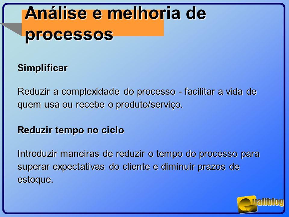 Análise e melhoria de processosSimplificar Reduzir a complexidade do processo - facilitar a vida de quem usa ou recebe o produto/serviço. Reduzir temp