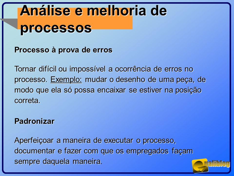 Análise e melhoria de processos Processo à prova de erros Tornar difícil ou impossível a ocorrência de erros no processo. Exemplo: mudar o desenho de