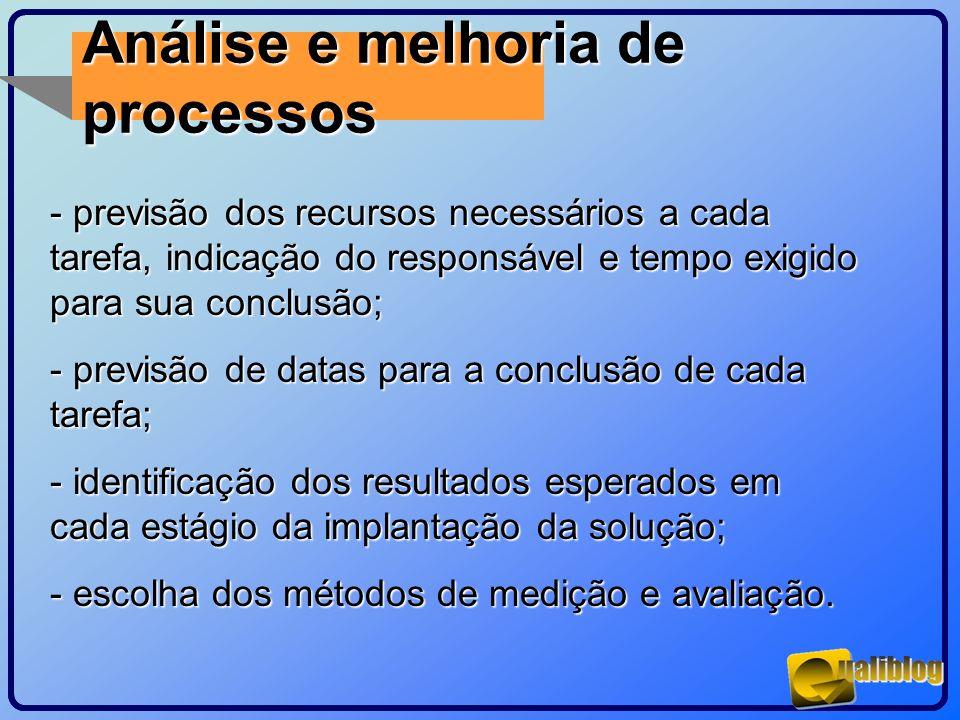 Análise e melhoria de processos - previsão dos recursos necessários a cada tarefa, indicação do responsável e tempo exigido para sua conclusão; - prev