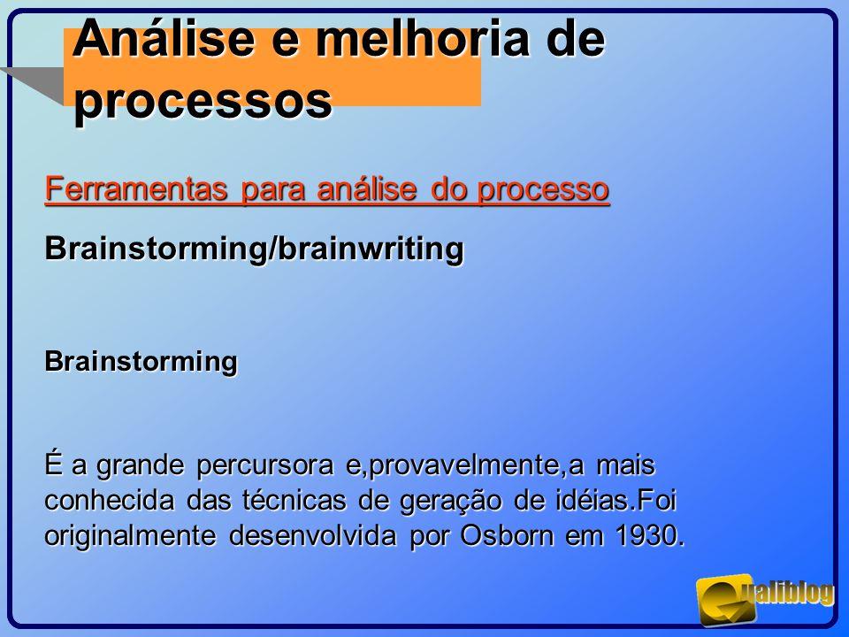 Análise e melhoria de processos Ferramentas para análise do processo Brainstorming/brainwritingBrainstorming É a grande percursora e,provavelmente,a m