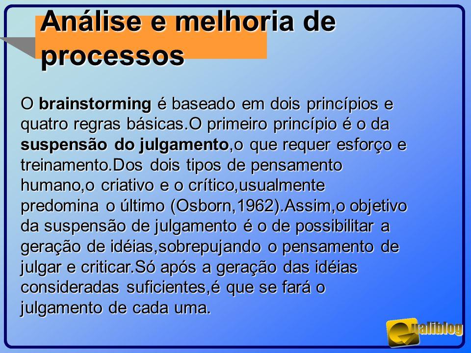 Análise e melhoria de processos O brainstorming é baseado em dois princípios e quatro regras básicas.O primeiro princípio é o da suspensão do julgamen