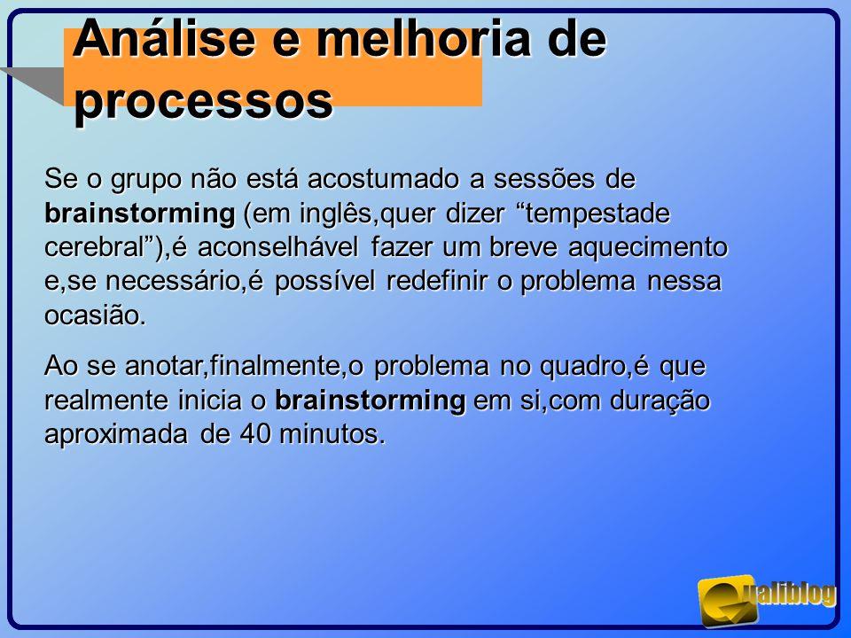 Análise e melhoria de processos Se o grupo não está acostumado a sessões de brainstorming (em inglês,quer dizer tempestade cerebral),é aconselhável fa
