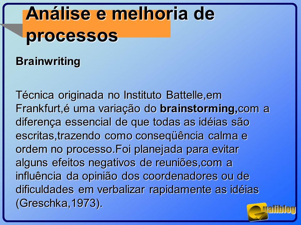 Análise e melhoria de processosBrainwriting Técnica originada no Instituto Battelle,em Frankfurt,é uma variação do brainstorming,com a diferença essen