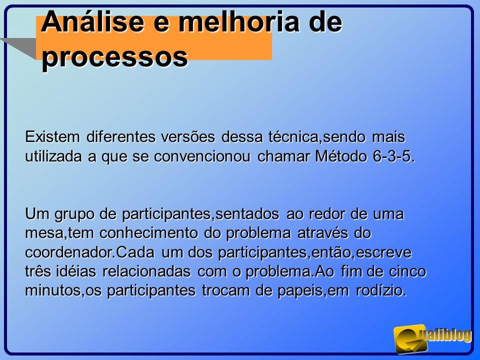 Análise e melhoria de processos Existem diferentes versões dessa técnica,sendo mais utilizada a que se convencionou chamar Método 6-3-5. Um grupo de p