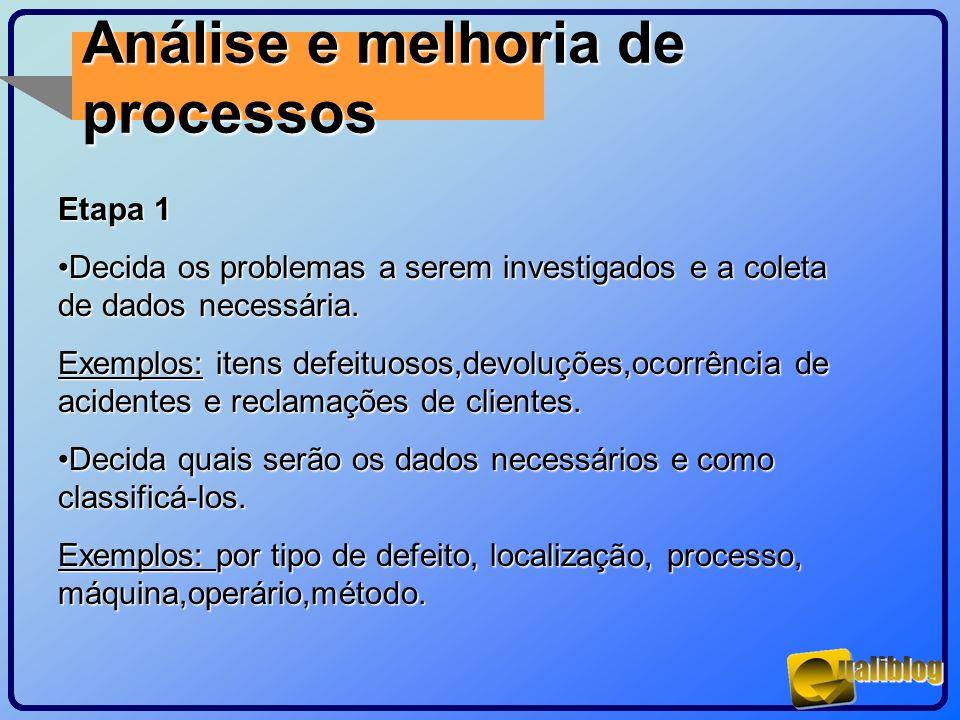 Análise e melhoria de processos Etapa 1 Decida os problemas a serem investigados e a coleta de dados necessária.Decida os problemas a serem investigad