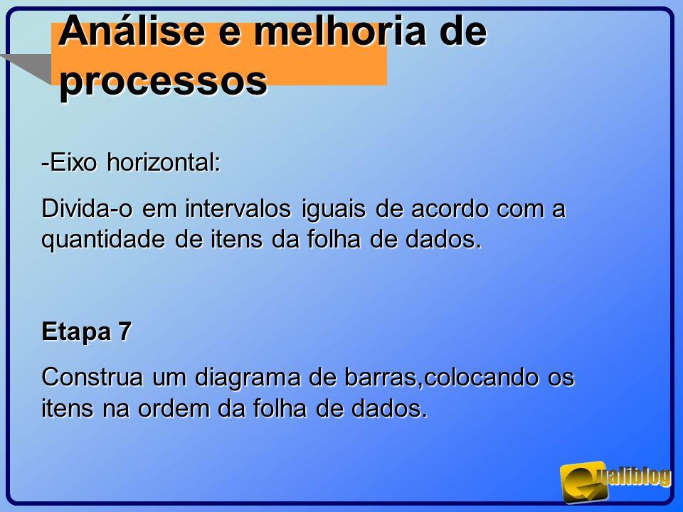Análise e melhoria de processos -Eixo horizontal: Divida-o em intervalos iguais de acordo com a quantidade de itens da folha de dados. Etapa 7 Constru