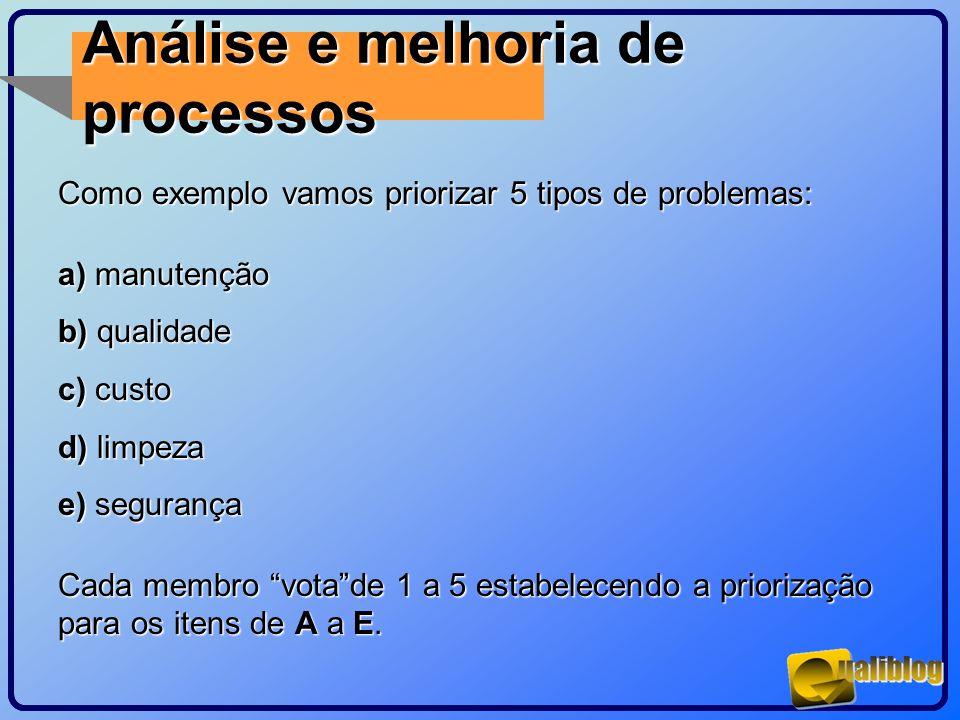 Análise e melhoria de processos Como exemplo vamos priorizar 5 tipos de problemas: a) manutenção b) qualidade c) custo d) limpeza e) segurança Cada me