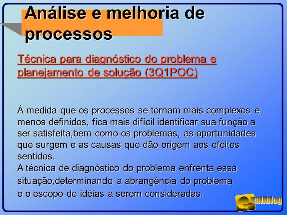 Análise e melhoria de processos Técnica para diagnóstico do problema e planejamento de solução (3Q1POC) Á medida que os processos se tornam mais compl