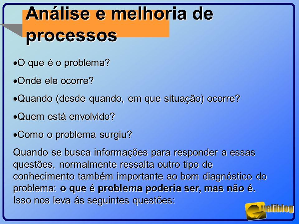 Análise e melhoria de processos O que é o problema? O que é o problema? Onde ele ocorre? Onde ele ocorre? Quando (desde quando, em que situação) ocorr