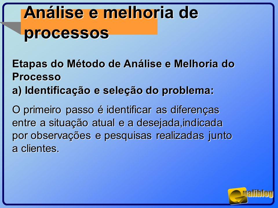 Análise e melhoria de processos a) Identificação e seleção do problema: O primeiro passo é identificar as diferenças entre a situação atual e a deseja