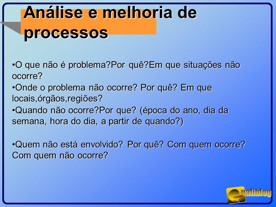 Análise e melhoria de processos O que não é problema?Por quê?Em que situações não ocorre?O que não é problema?Por quê?Em que situações não ocorre? Ond